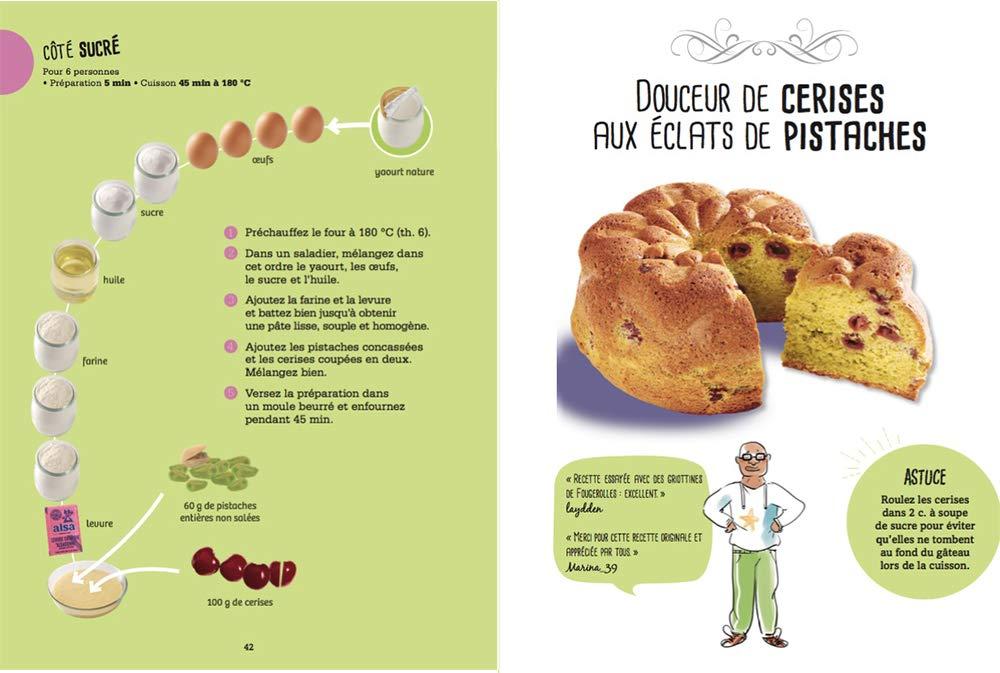 Marmiton Gateaux Au Yaourt Les Recettes Incontournables Broche 5