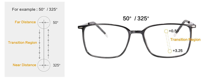 MEDOLONG Progressive Multifocal Anti Blue Light Gafas de ...