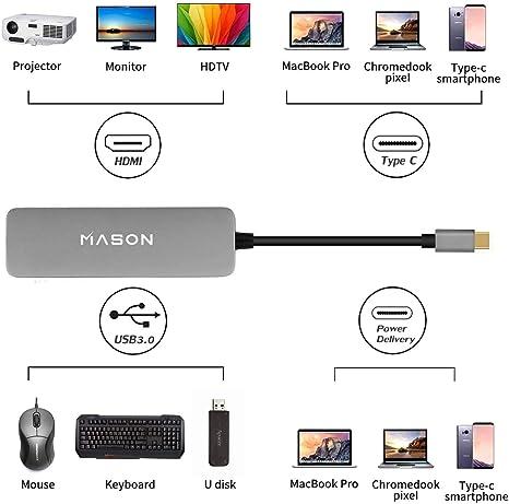 Topvork USB C Hub,SD//TF,USB 3.0,4K HDMI,Thunderbolt 3 Type-C Port for Macbook