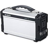 Suaoki 211828001-01 200 Watt Portable Generator