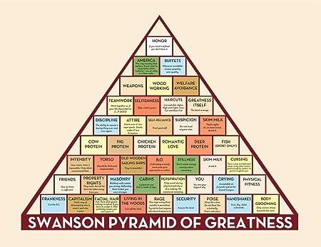 Cool TV Props-Swansons Pyramid of Greatness Poster replica de la piramide de Ron de Parks & Recreation (40.64cm x 53.34cm)