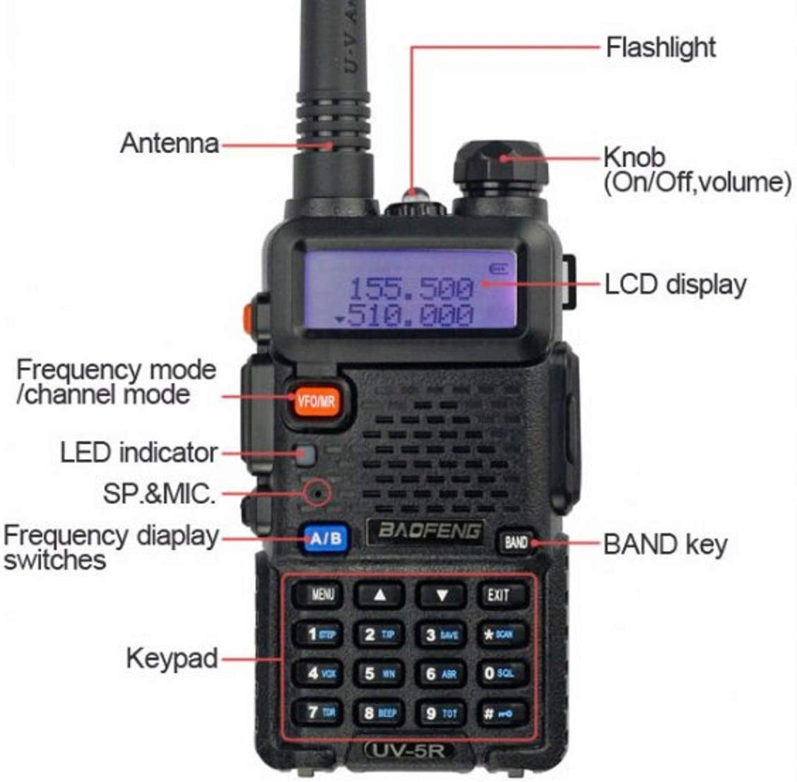2PCS Baofeng UV-9R Walkie Talkie Interphone Transceiver Ham Radio Dual band 5W