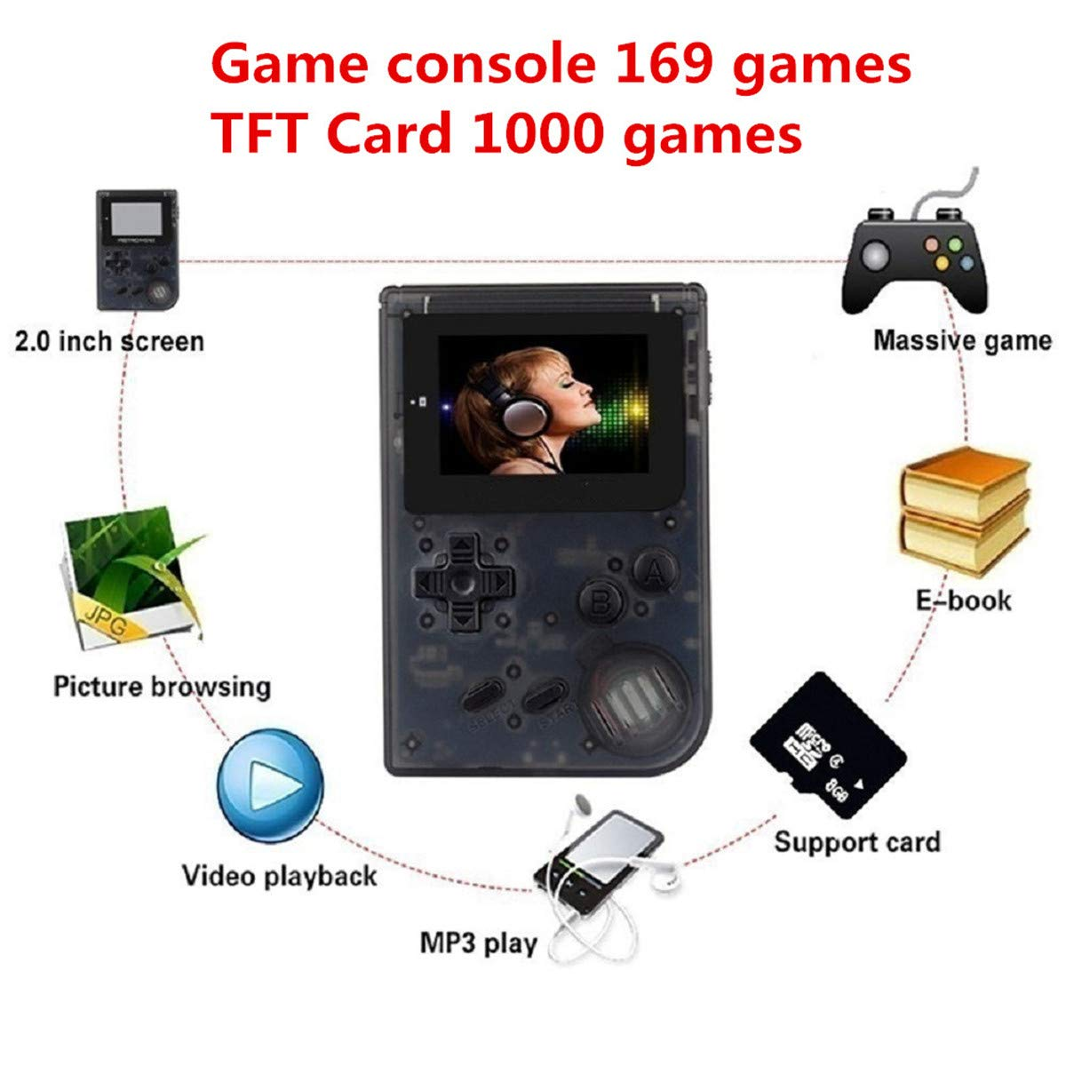 BAORUITENG Handheld Games Consoles , Retro TV Game Console Video Game Console Player 2.0 Inch Game Console with 1169 GBA System Classic Games for Kids Gift (Black) by BAORUITENG (Image #2)