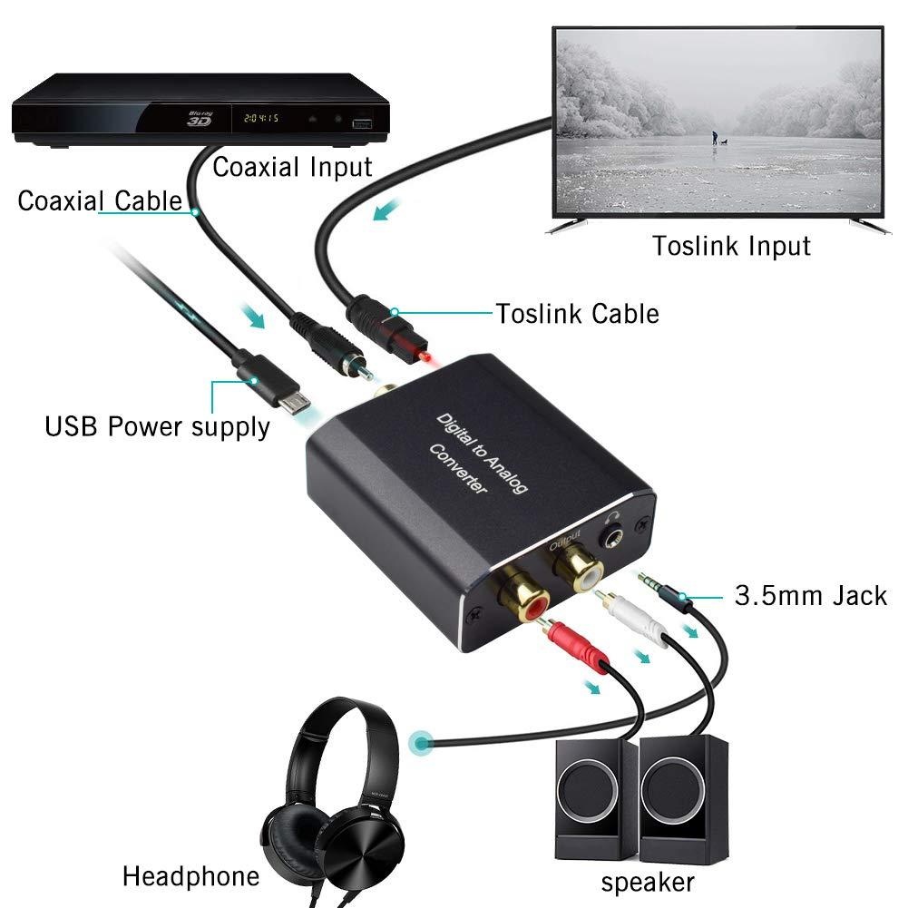 Convertidor de Audio Digital a analógico, Musou 192Khz DAC ...