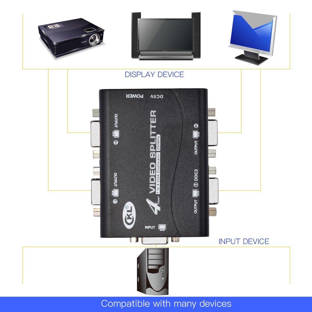 VGA Splitter 4 Porte 1 PC a 4 Monitor Video Amplificatore di Distribuzione Daisy Chainable Supporta USB 250MHz 1920x1400 CKL-1041U