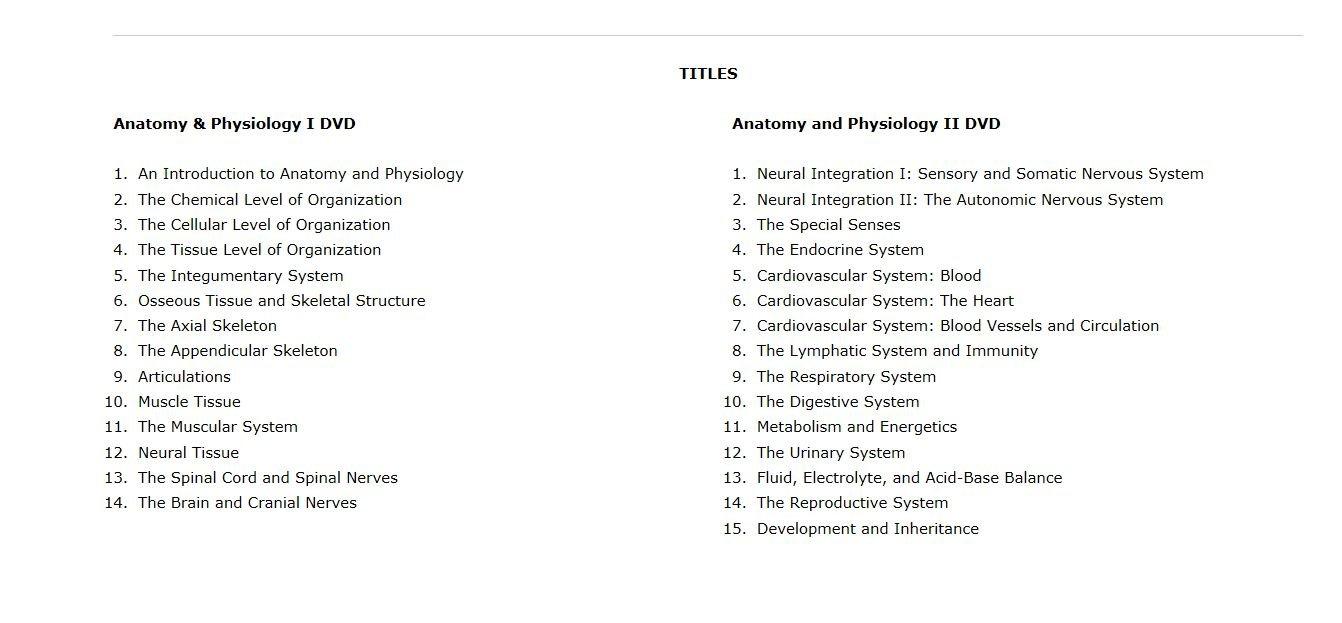 Beste Anatomy And Physiology Dvd Fotos - Anatomie Von Menschlichen ...