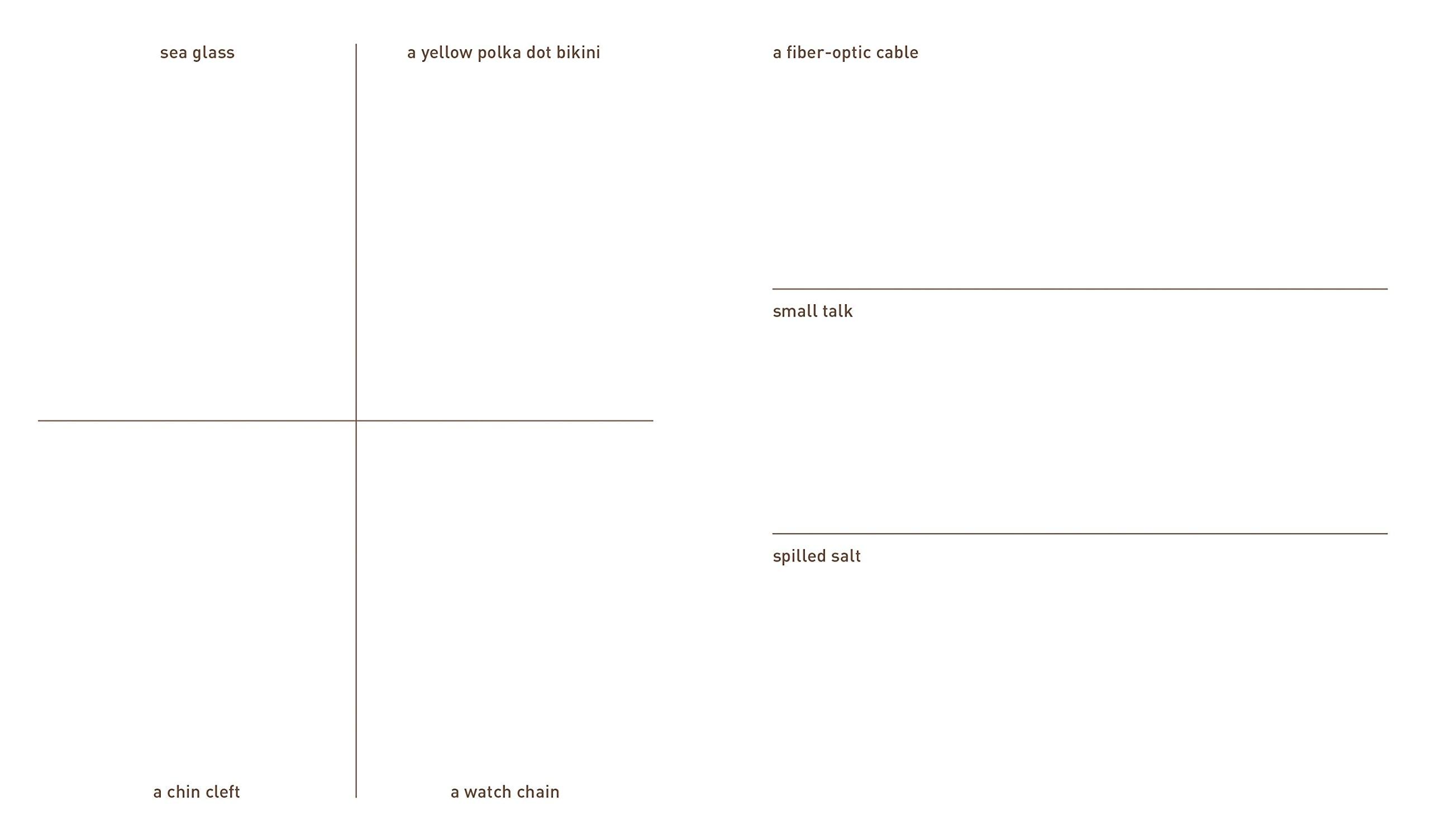 creative writing exercises for dummies pdf