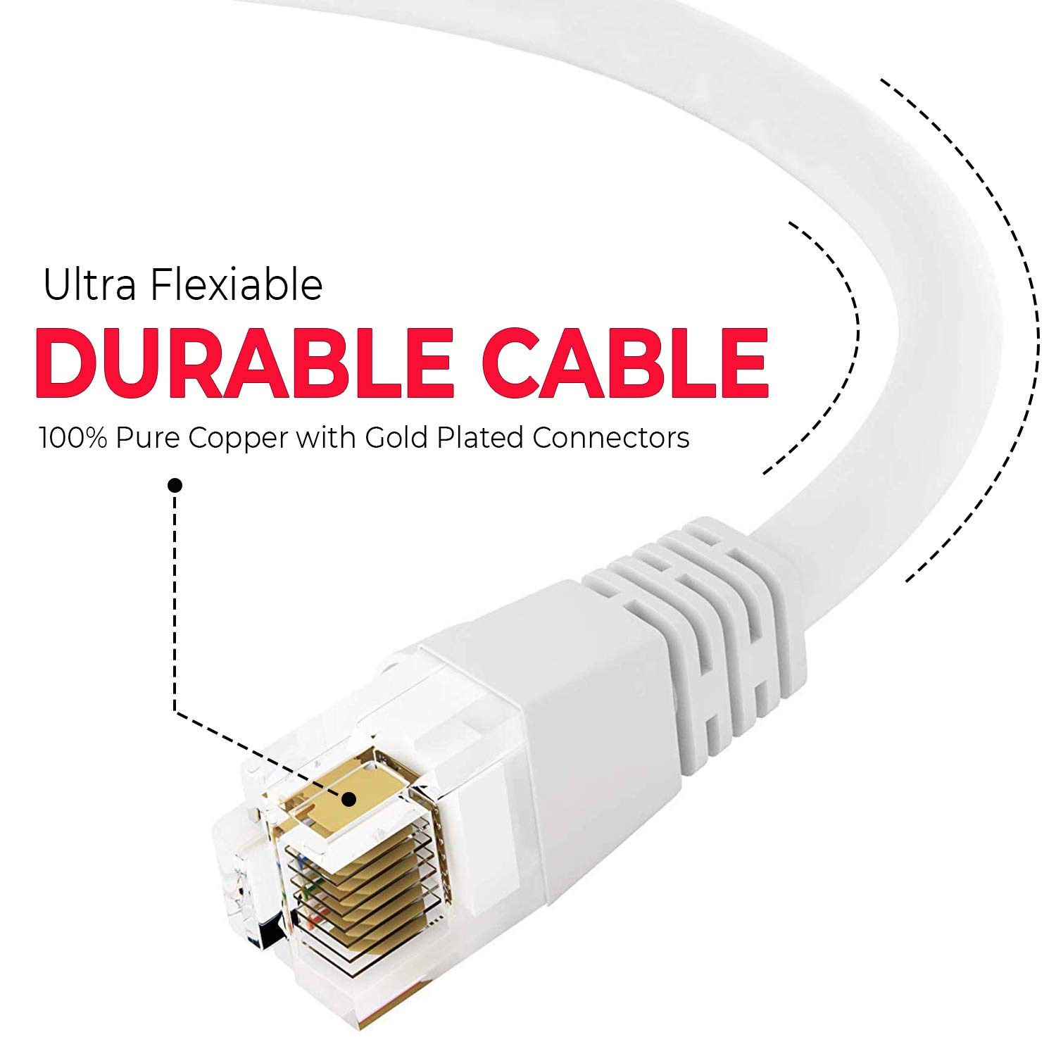 Cat6a Ethernet Cable Computer Network Cable with Snagless Connector UTP 2 Feet - White GOWOS 50-Pack RJ45 10Gbps High Speed LAN Internet Patch Cord Available in 28 Lengths and 10 Colors