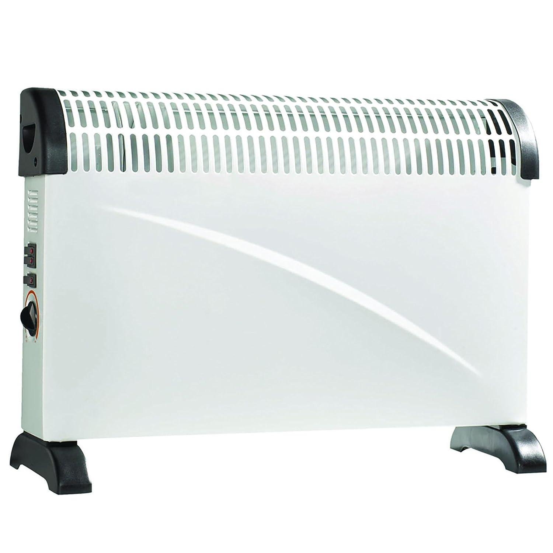 Konvektor 2000W Turboventilator 3 Heizstufen Thermostat Ü berhitzungsschutz Perel