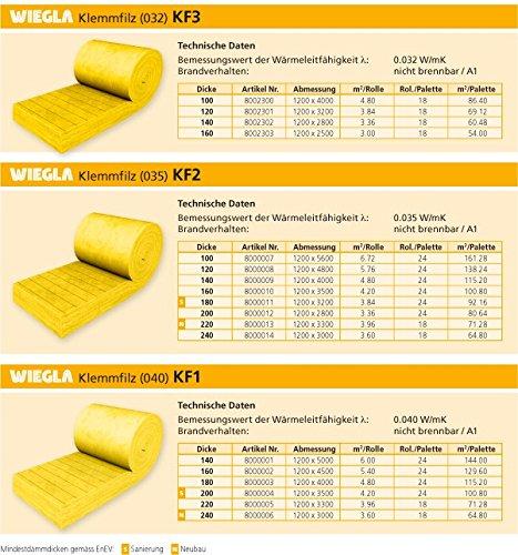 klemmfilz 120 mm perfect with klemmfilz 120 mm cool ursa. Black Bedroom Furniture Sets. Home Design Ideas