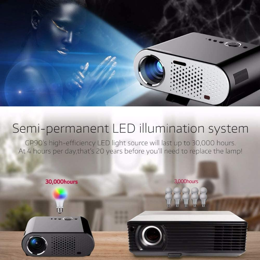 KAIDILA Proyector Gp90up 3200 lumens proyectores 1280 * 768 ...