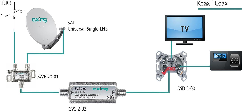 Axing Svs 2 02 Satelliten Leitungsverstärker Inline Elektronik