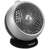 Havells I-Cool 180mm Personal Fan