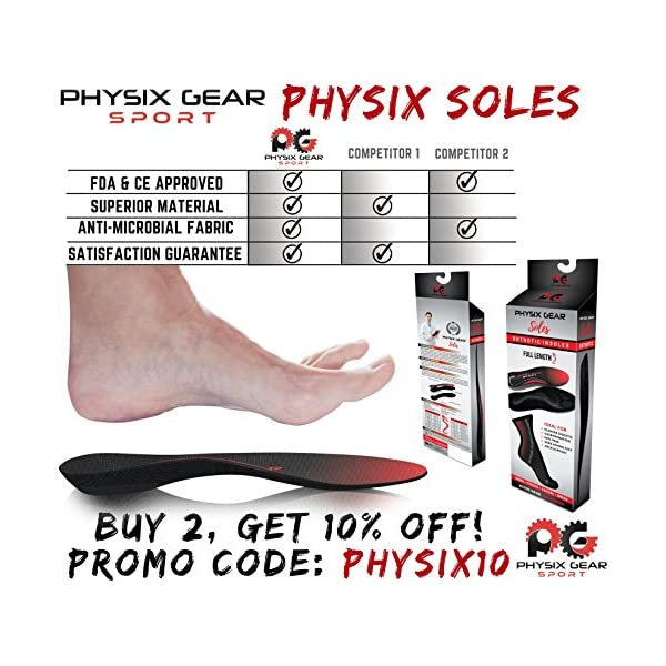 Physix Gear Sport Full Length Orthotic Inserts with Arch Support Best Shock Absorption & Cushioning Insoles for Plantar Fasciitis, Running, Flat