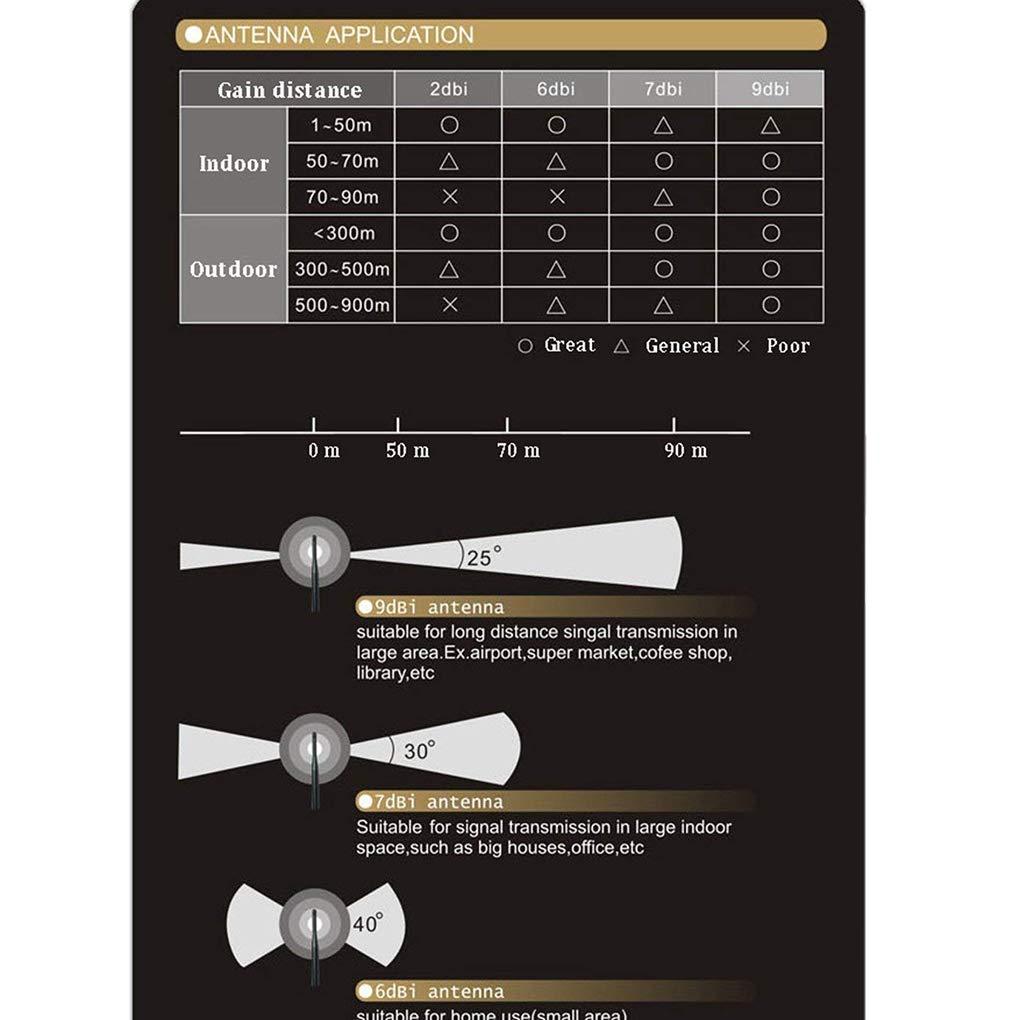 Morza 7dBi Magnet Antenna 4G LTE CPRS GSM 2.4G WiFi-Signal Booster Antenna Compatiblefor Amplifier Modem