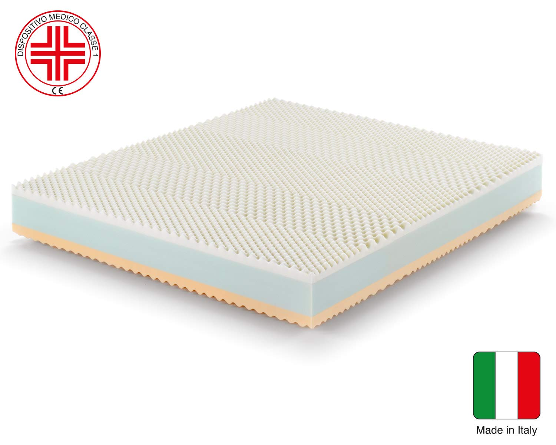 Marcapiuma - Colchón viscoelástico Matrimonio Memory 135x200 Alto 22 cm - Rainbow - H2 Medio 5 Zonas - Producto Sanitario CE - Funda desenfundable ...