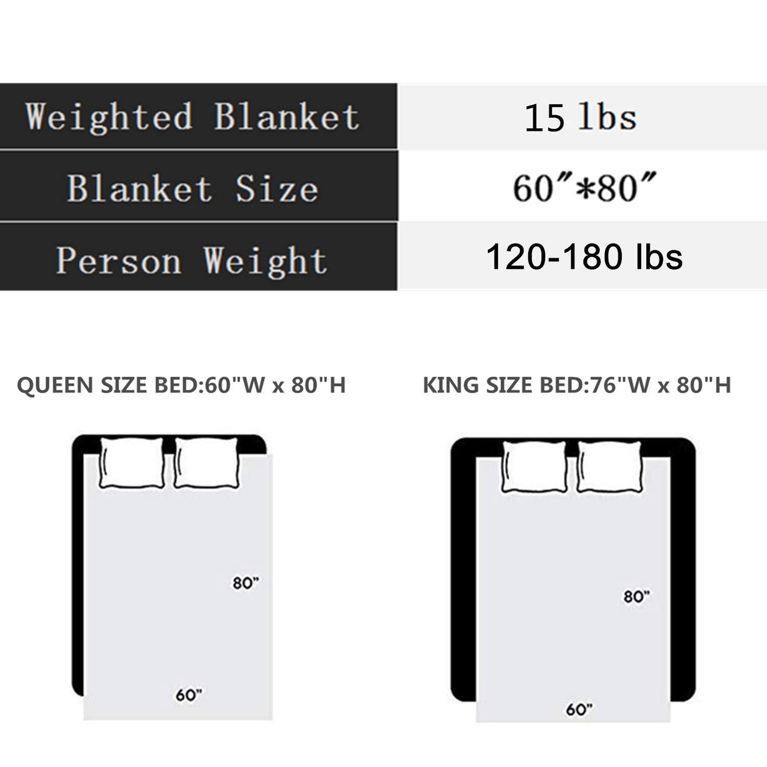 Small Square Quilting Weighted Blanket 20 lbs White 60 x 80 Queen Size Cotton Material with Glass Beads Fill 20lbs Weighted Bed Blankets Adult boyou