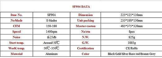 Dual-motor 8 palas Chimenea ventilador caliente para calefacción ventilador protección del medio ambiente en invierno Powered ventilador estufa de leña para la distribución de aire optimizado,Amarillo: Amazon.es: Hogar