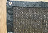 BeGrit Sun Mesh Sunblock Shade Cloth UV Resistant