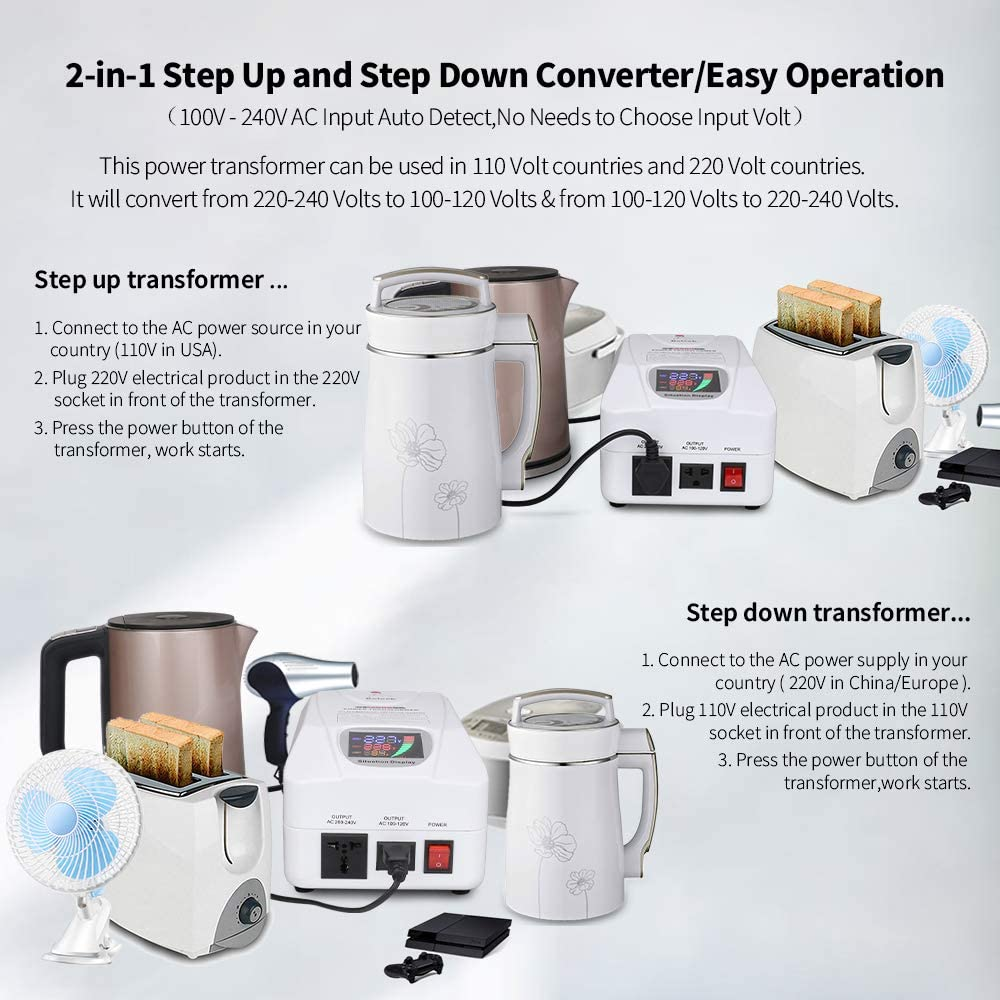 Step-Down Transformer for imported Nutribullet//blenders from the US