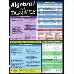 windows 10 for dummies cheat sheet