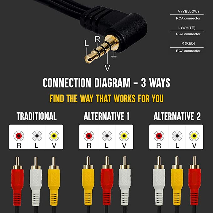 [DIAGRAM_34OR]  Amazon.com: Cmple - 3.5mm to 3 RCA Camcorder Video Audio Cable - 6 ft:  Electronics   Stereo Headphone Jack To Rca Cable Wiring Diagram      Amazon.com