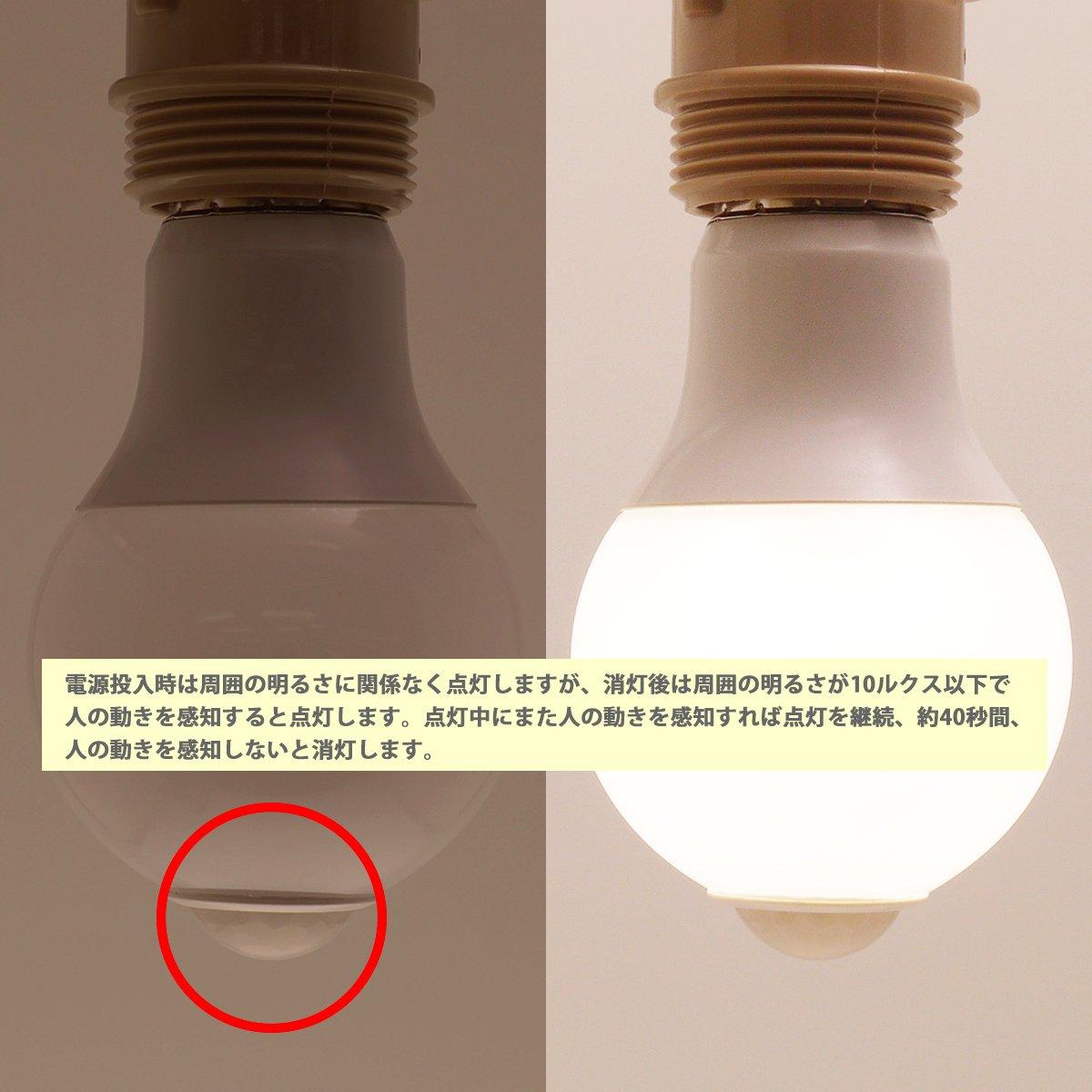 自動消灯機能付き