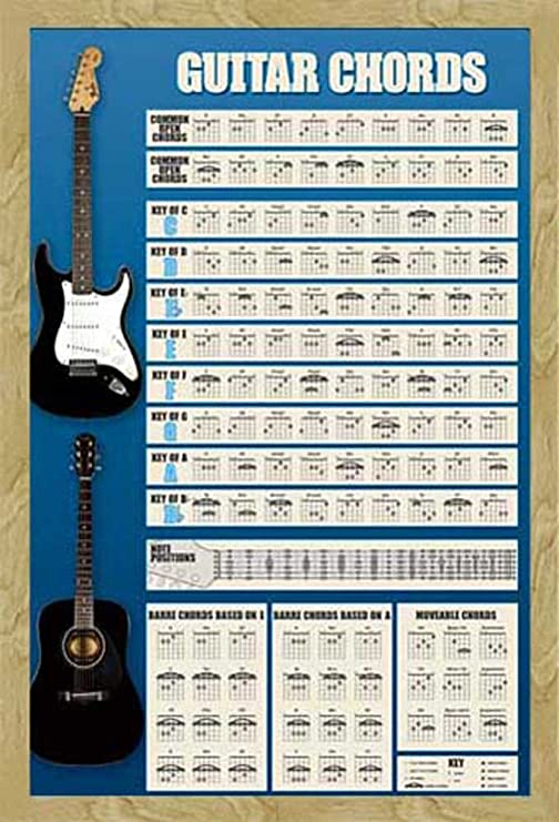 Empire Educational - Póster de acordes de Guitarra (versión 4 ...