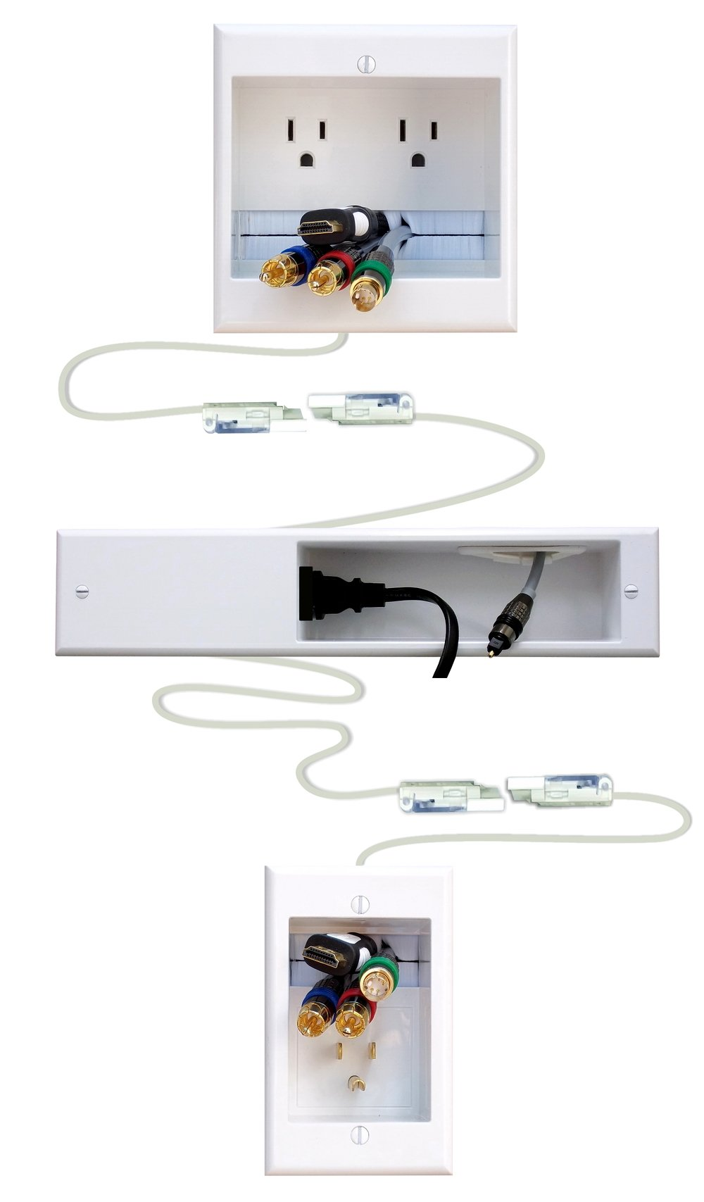 PowerBridge TWO-CK Dual Outlet for TV and Sound-Bar Recessed In-Wall Cable Management System Kit (TWOSB-CK) by PowerBridge Solutions (Image #2)