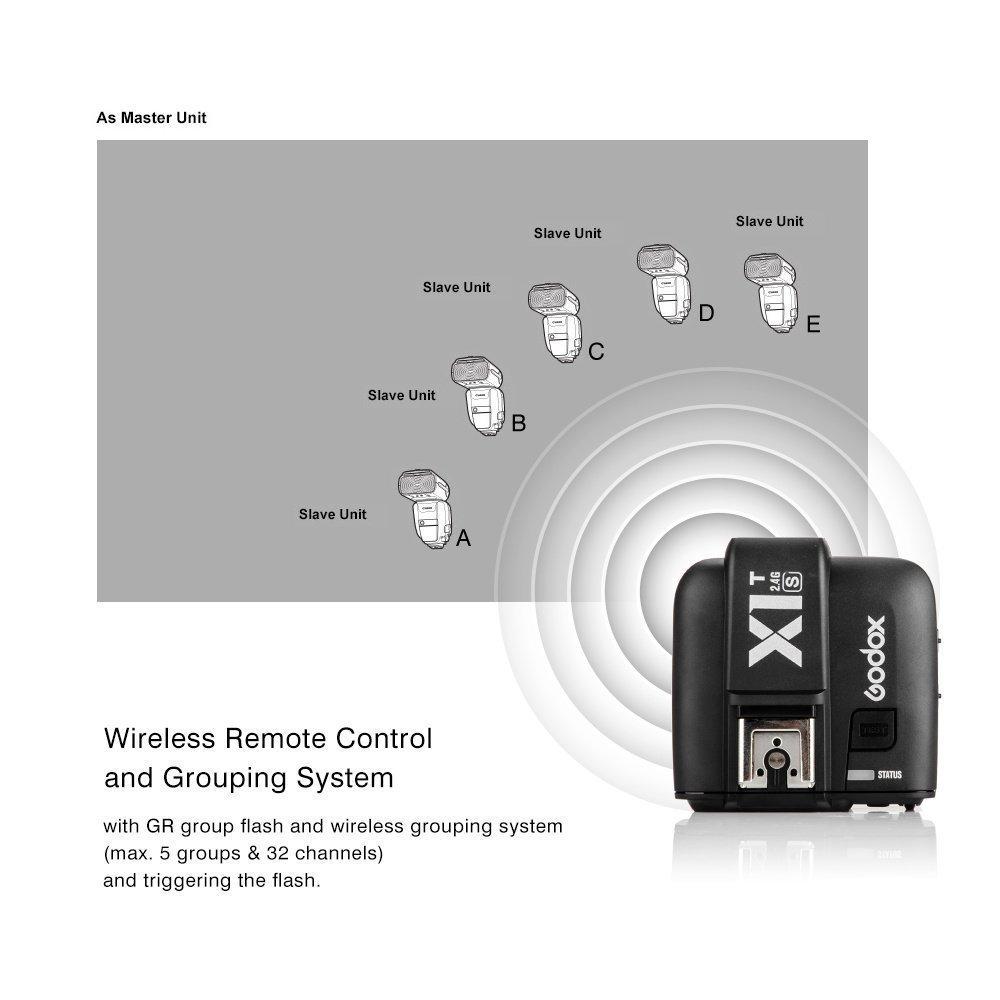 Genuine Orginal Nikon D5300 Conector HDMI Cover Unit Replacement Part