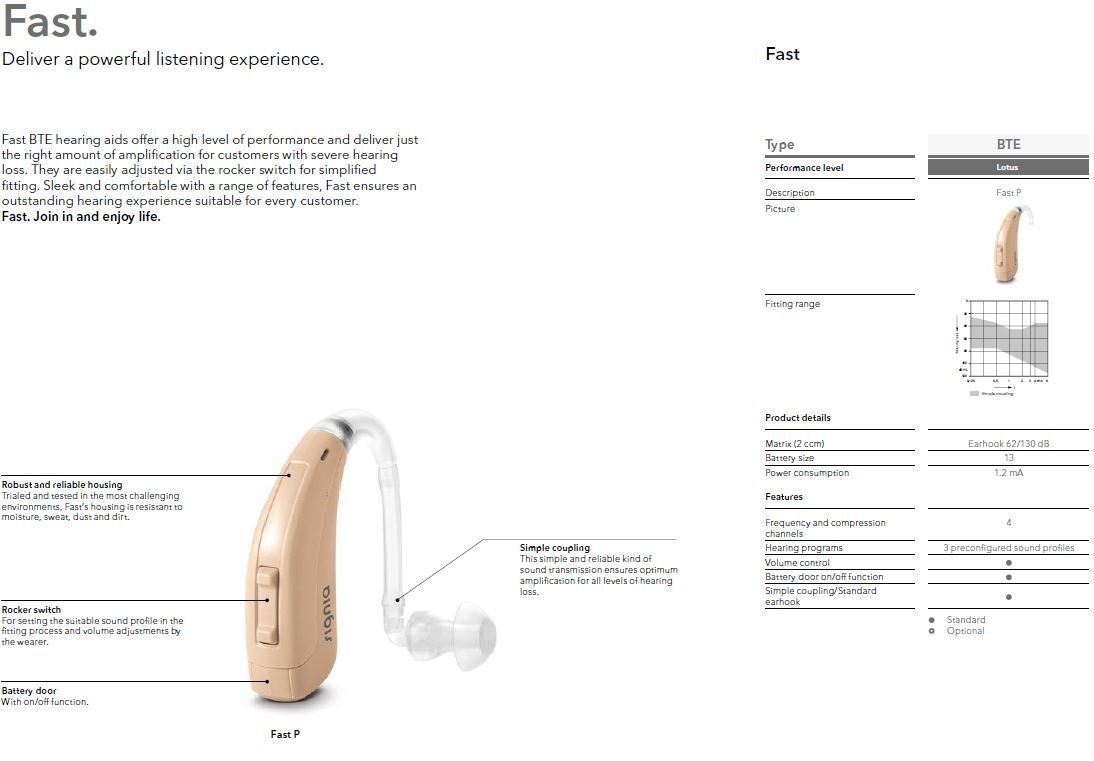 Siemens Fast P Digital 4 Channel BTE Hearing Amplifier. Updated, Advance and Newer Version of Touching and 12P.