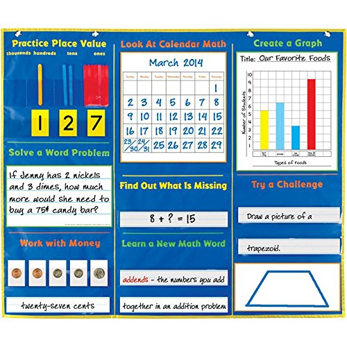 Really Good Stuff 157469 Daily Math Pocket Chart ()