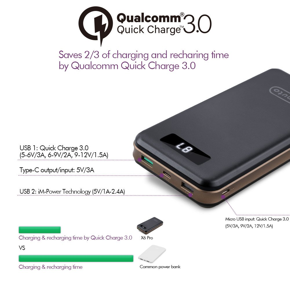 iMuto Portable Charger 30000mAh, Qualcomm Quick Charge 3.0 and USB-C Type-C Ports Power Bank External Battery Pack for Samsung Galaxy S9/S8, Note 8, iPhone X/8/7/6/Plus, iPad, Nintendo Switch and More by imuto (Image #2)