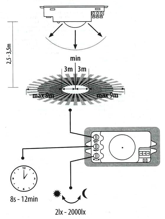 Microondas sensor de movimiento detector de presencia 360 grados - 9 m de alcance 1200 W: Amazon.es: Bricolaje y herramientas