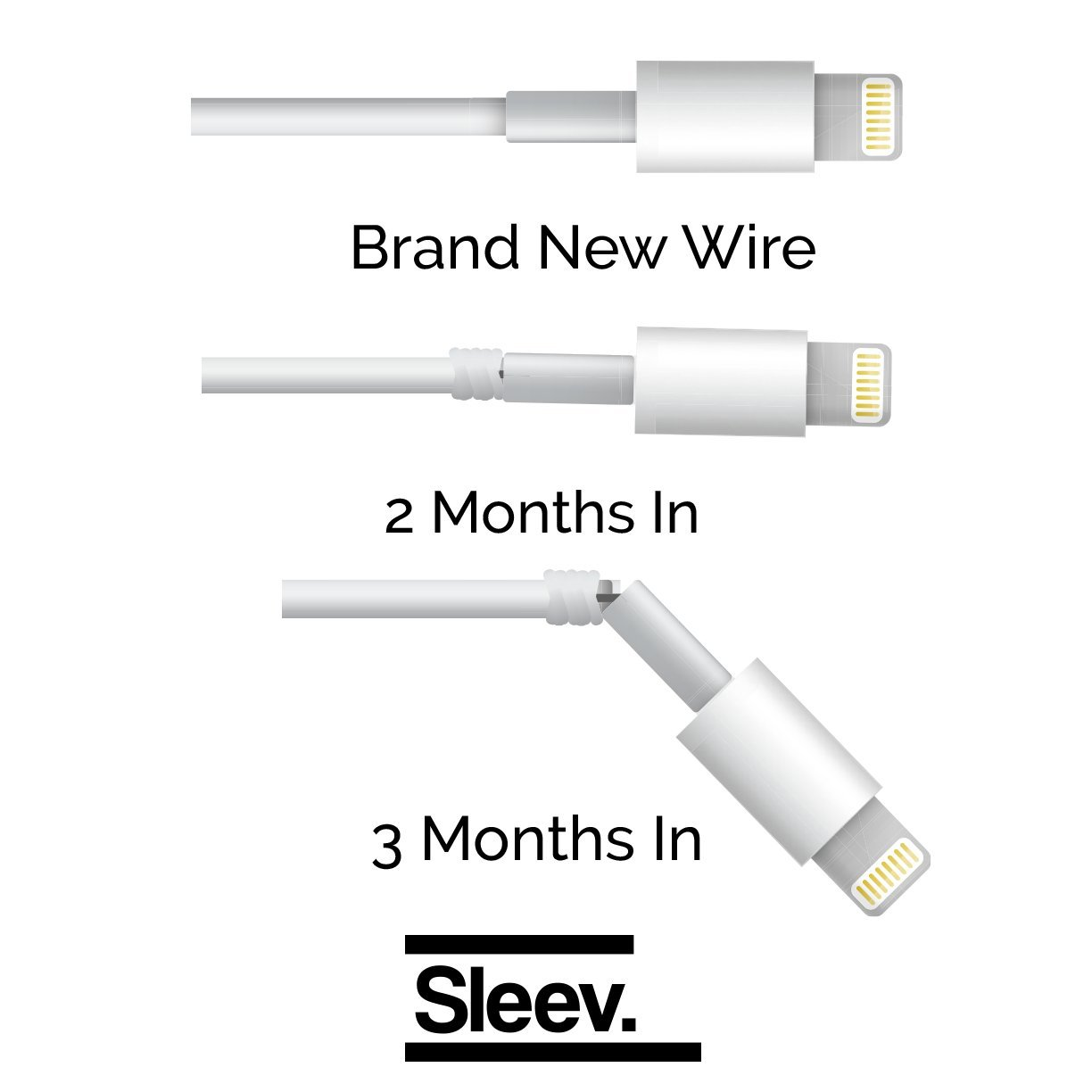 Amazon.com: Sleev Wire Protector / Universal Cable Saver – Protect ...