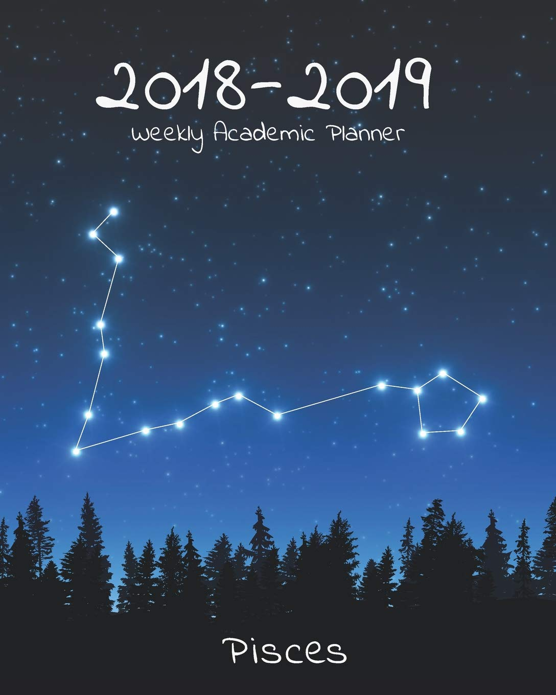 Constellation names and zodiac signs