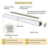 Closet Lights Battery Operated, LOFTer 32-LED