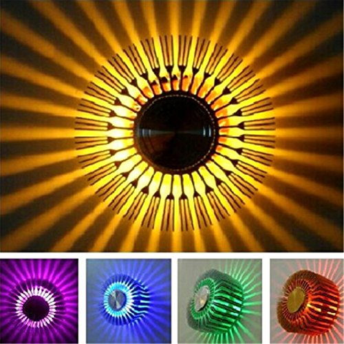 Led Spiral Light in US - 6