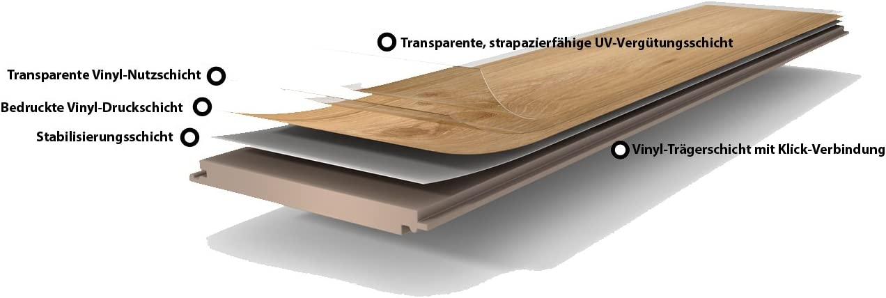 Parador Klick Vinyl Bodenbelag Classic 2050 Eiche Studioline Natur Landhausdiele Geb/ürstete Struktur 2,118m/² einfache Verlegung hochwertige Holzoptik mittel braun//beige 5mm