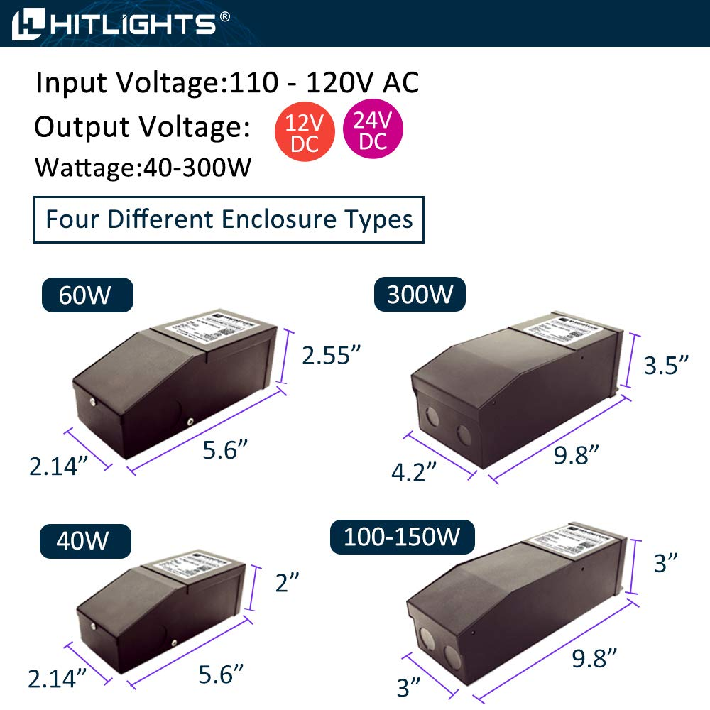 HitLights 60 Watt Dimmable Driver, Magnetic, for LED Light Strips - 110V AC-12V DC Transformer. Made in the USA. Compatible with Lutron and Leviton by HitLights (Image #6)