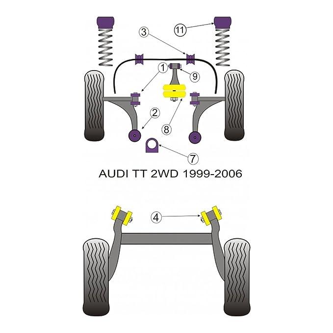 Amazon.com: PowerFlex PFF85-430 Polyurethane Front Strut Top Mount Bushings: Automotive