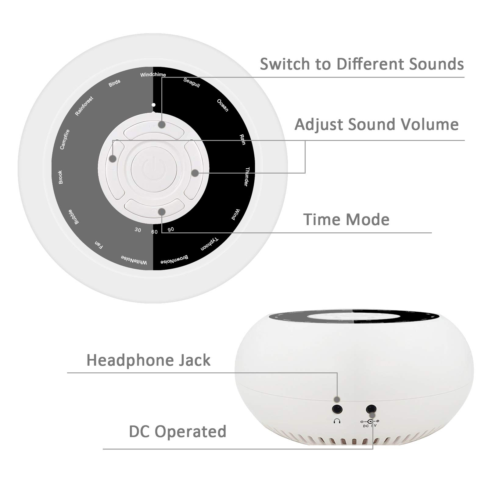 L\'émouchet White Noise Machine with 15 Non-Looping Fan and Soothing Sleep Therapy Sounds, Memory Function, Playing All Night or Timer Option, Sound Spa Relaxation Machine for Baby, Adult and Traveler