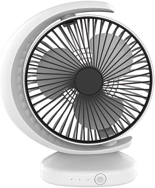 Wind source Mini Ventilador de Escritorio USB con Flujo de Aire ...