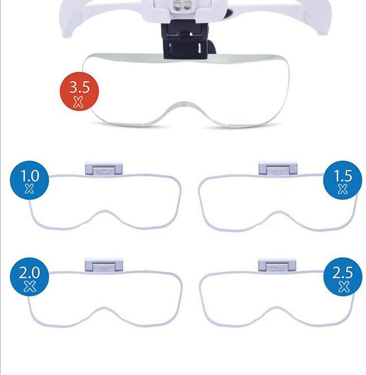 Head Mount Magnifying Glasses with Light for Reading Professional Headband Magnifier Hands Free for Jewelers 1.0X,1.5X,2.0X,2.5X,3.5X Hobby Head Magnifier Glasses Circuit Repair Crafts Watch