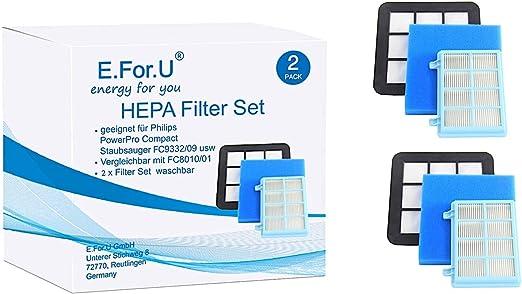 E. for.U Juego de filtros para Philips PowerPro Compact Aspiradora ...