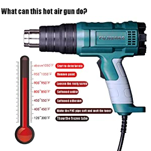 Heat Gun 2000W Variable Temperature, Hot Air Gun 122°F - 1112°F with 5 Nozzle Attachments for Stripping Paint, Shrinking PVC/Wrap, Cell Phone Repairs (2000W (2 Temp Setting)) (Color: 2000W (2 Temp Setting))