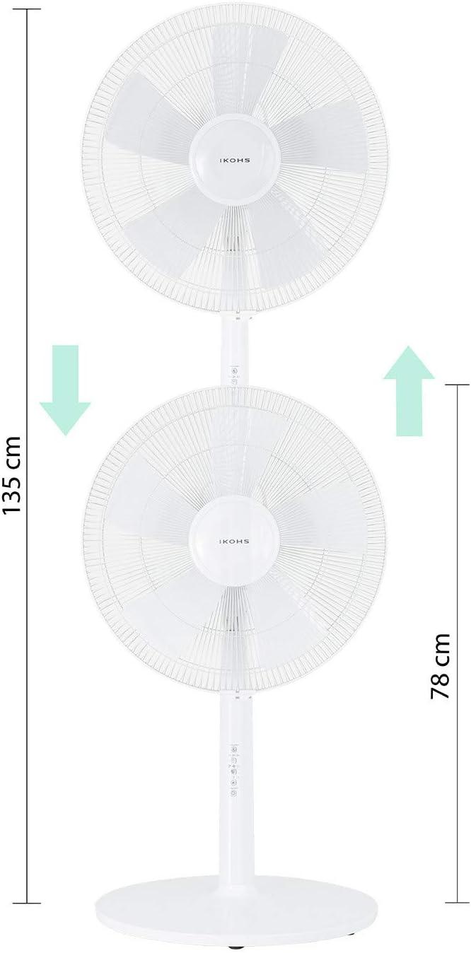 IKOHS Comfort V - Ventilador de Pie Ultrasilencioso (Blanco ...