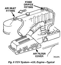 amazon com dorman 47079 help pcv elbow automotive review image
