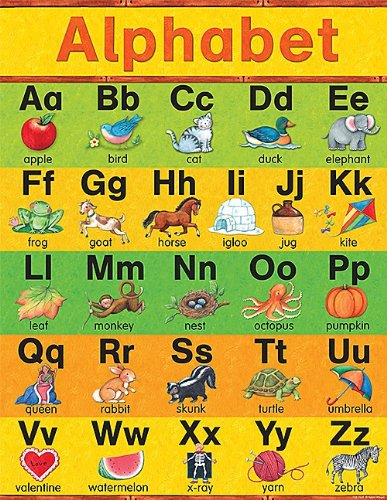 Number Names Worksheets : alphabet charts for kindergarten ~ Free ...