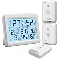 ORIA Termómetro Higrómetro Interior Exterior, Medidor Temperatura